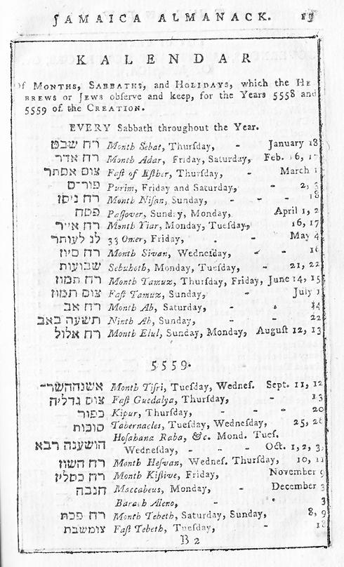 עמוד מאלמנך משנת 1798 בג'מייקה ()