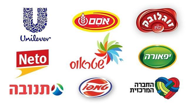 6 חברות, מחזיקות יותר מ-50% מענף המזון ומוכרות את רוב המוצרים הפופולריים בסופר ()