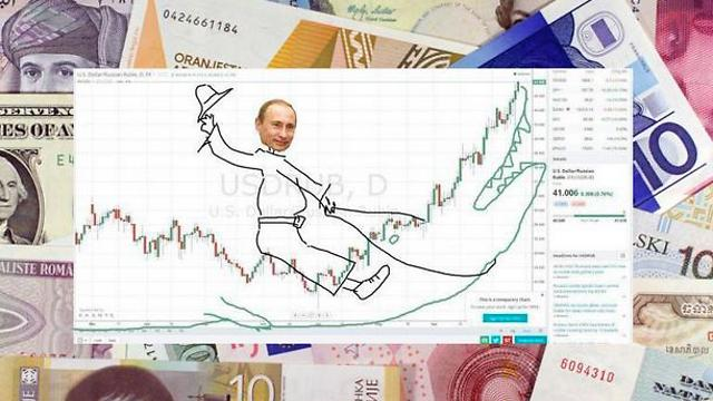 פוטין רוכב על הכריש הכלכלי (מתוך פייסבוק) (מתוך פייסבוק)