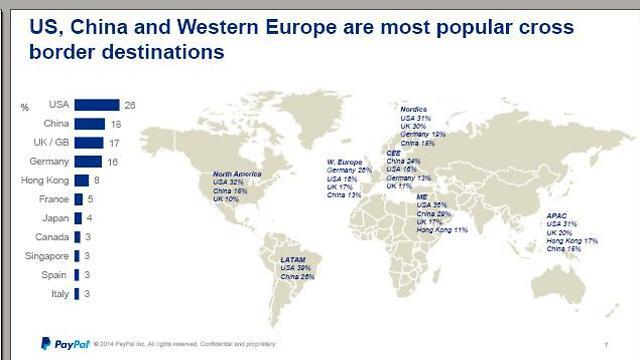 """המוכרות הגדולות: ארה""""ב, סין, מערב אירופה"""