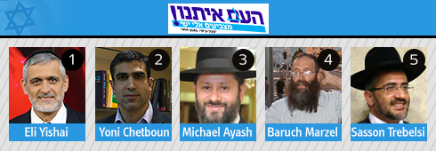 Yachad list