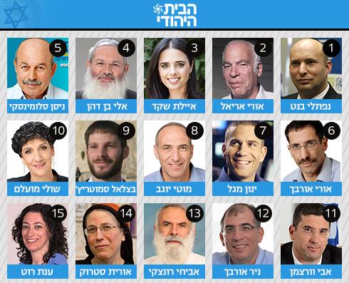 דרוקמן במקום ה-120. הבית היהודי ()