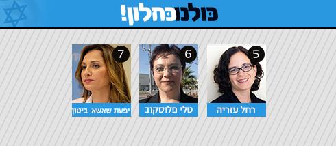 על פי הסקרים, המחנה הציוני יכניס שמונה נשים לכנסת הבאה