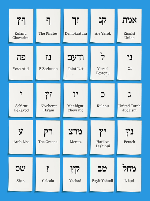 List of parties running for the 20th Knesset with their symbols