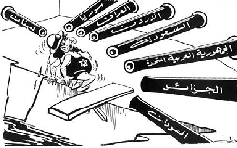 קריקטורה אנטי-ישראלית שפורסמה בעיתונות הערבית לאחר מלחמת ששת הימים ()