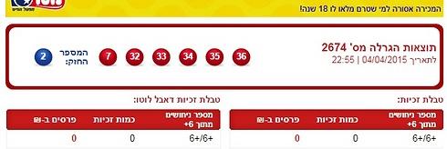 המספרים הזוכים הלילה (צילום: אתר הלוטו) (צילום: אתר הלוטו)