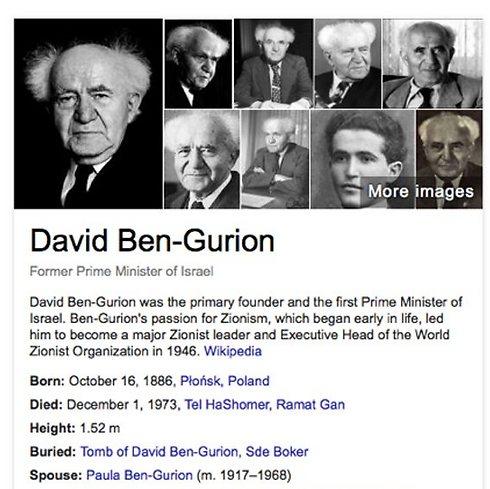 David Ben Gurion: Born in Ramat Gan, no mention of Israel.