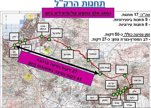 הרכבת הקלה בין חיפה ונצרת, ב-2023 ()
