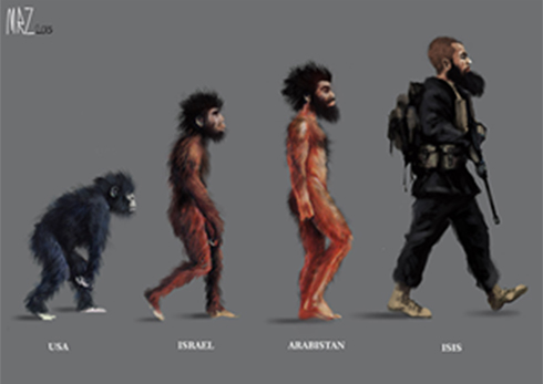 The evolution of ISIS