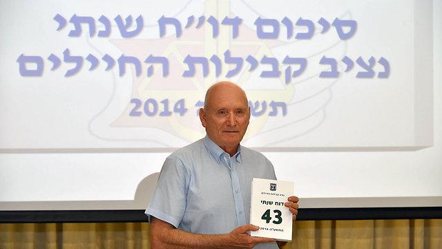 IDF asserts its preparedness for battle