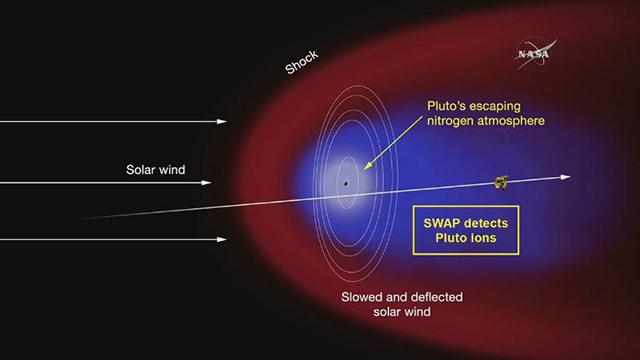 הסבר על אזור הכוכב (צילום: NASA)