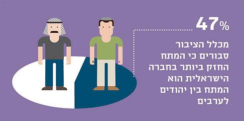 (צילום: המכון הישראלי לדמוקרטיה) (צילום: המכון הישראלי לדמוקרטיה)