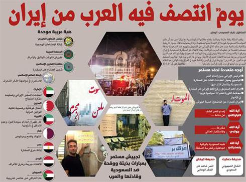 """""""היום שבו נעשה צדק לערבים ביחס לאיראן"""". כותרת בעיתון הסעודי """"אל-ואטן"""" ()"""