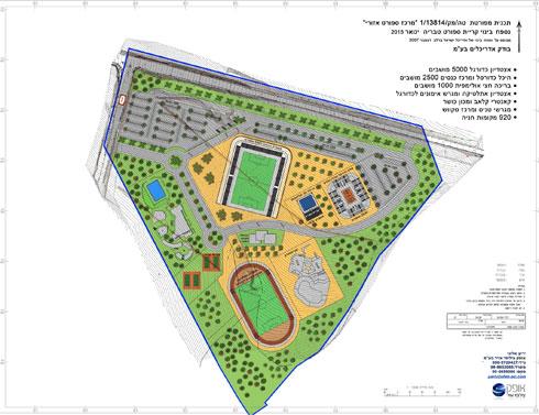 חלק מקריית ספורט גדולה שתכלול אולם כדורסל ואצטדיון אתלטיקה (תכנון: בודק אדריכלים)