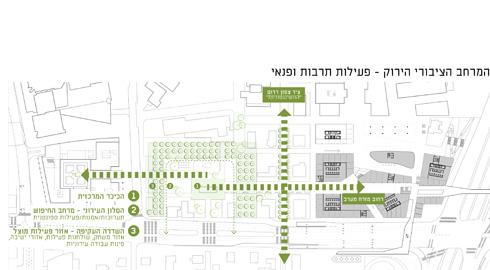 הפארק המתוכנן לאורך רחוב קפלן (הדמיה: קימל אשכולות אדריכלים)