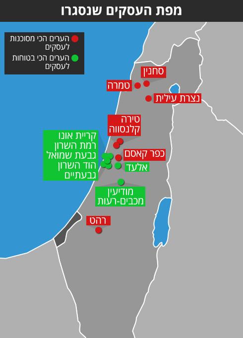 (מקור: חברת דן אנד ברדסטריט ישראל)
