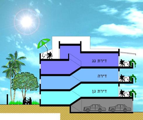 חתך של אחד הבניינים, מתוך התוכנית שאושרה (תוכניות: רשות מקרקעי ישראל )