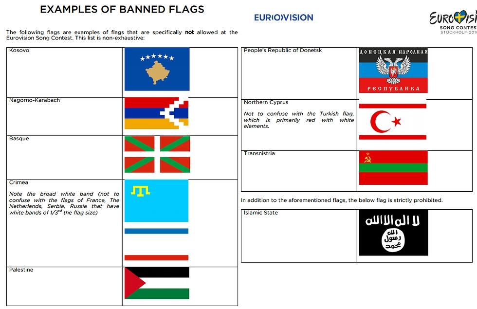 הדגלים האסורים להנפה על פי אתר אולם התחרות (צילום מסך: globearenas.se) (צילום מסך: globearenas.se)