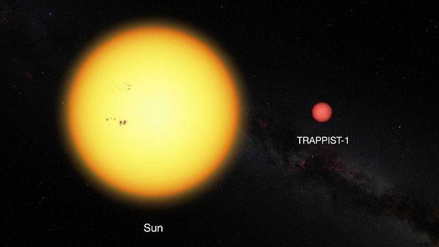 הדמיה. מימין הכוכב שהתגלה ומשמאל השמש ()