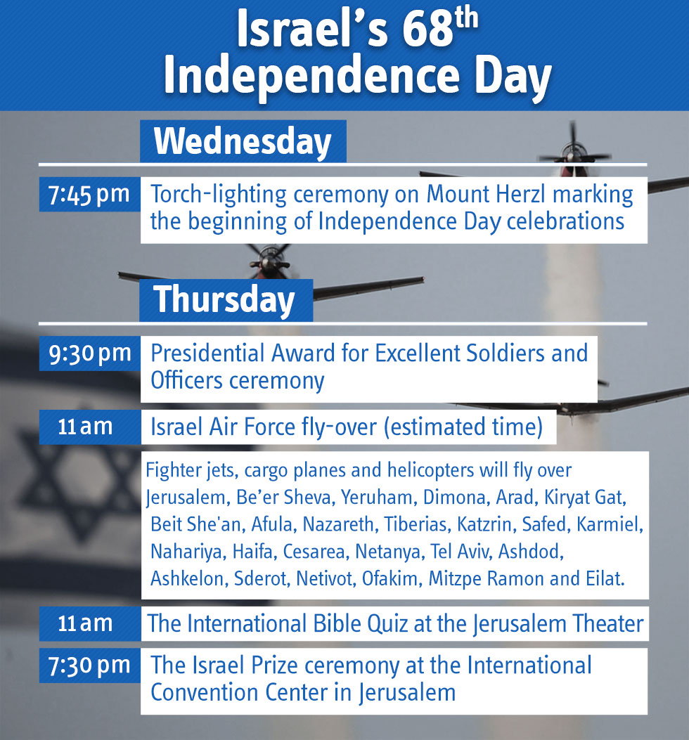 Independence Day events schedule