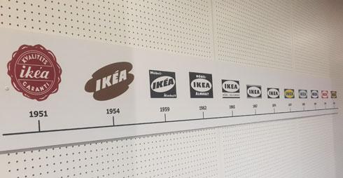 ולהתפתחות הלוגו במשך השנים (צילום: ענת ציגלמן)