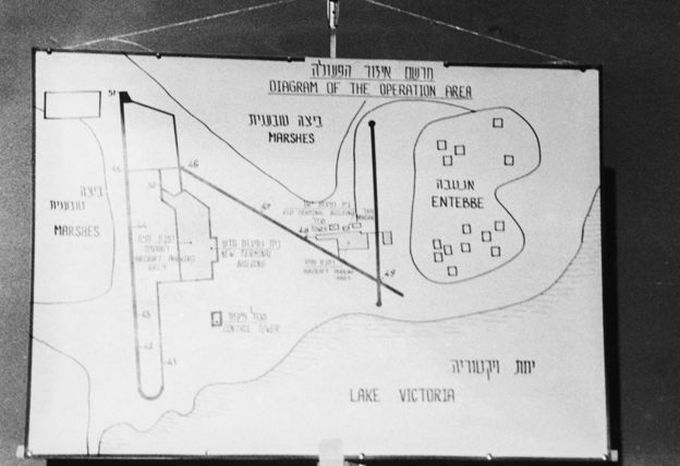 An Israel-drawn map of the old terminal in Entebbe (Photo: GettyImages)