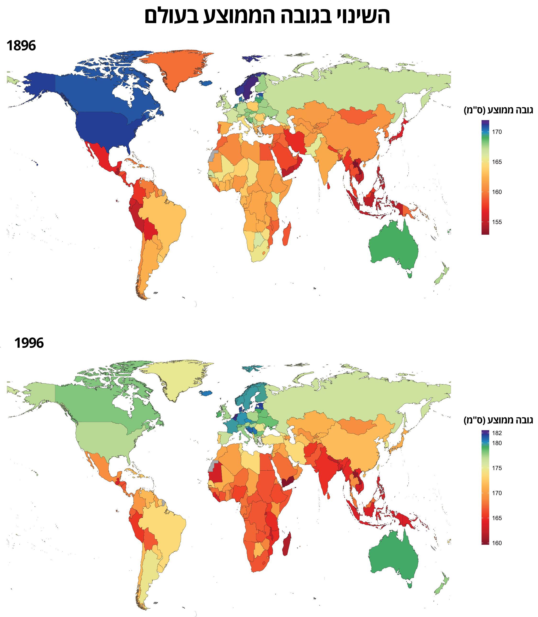 שינויי הגובה העולמיים במאה השנים האחרונות. ישראל ממוקמת איפשהו באמצע ( )