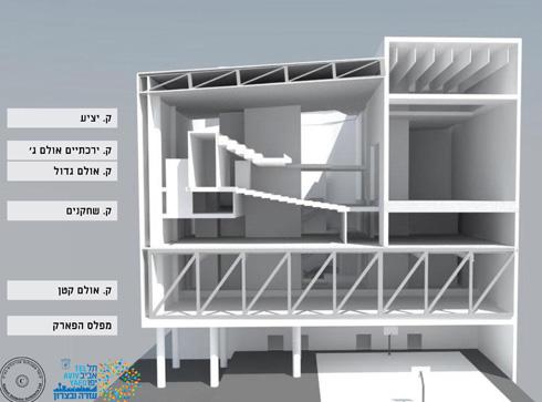 האדריכלים טרפו את התוכניות הקודמות, ושרטטו את המשכן החדש של תיאטרון ''גשר''