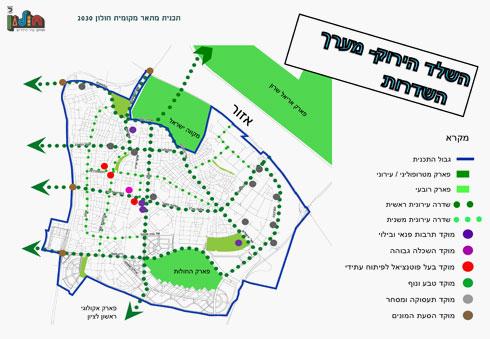 התוכנית לשלד של שדרות בחולון (שרטוט: באדיבות עיריית חולון)