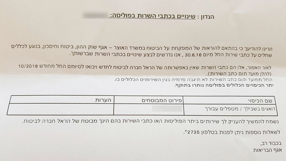 המכתב שנשלח מחברת הראל למבוטחים בשפה חמקמקה  ()
