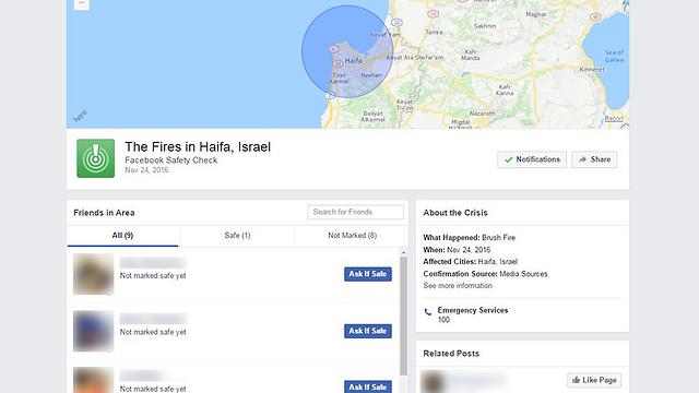 סייפטי צ'ק בשימוש בישראל