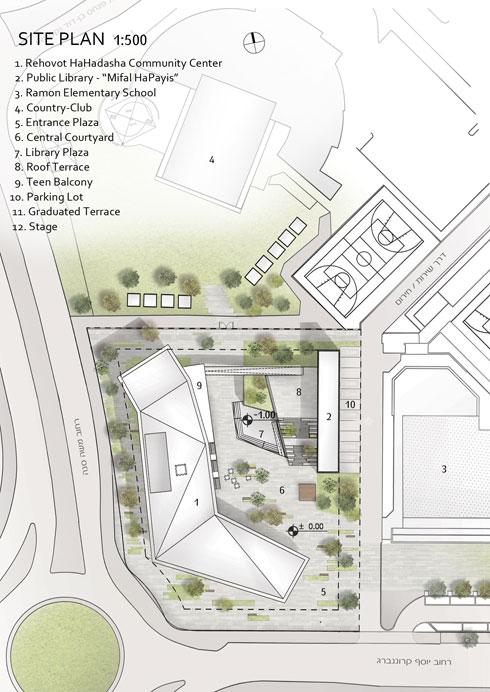 תוכניות המרכז ב''רחובות הירוקה'' (תוכנית: קימל אשכולות אדריכלים)