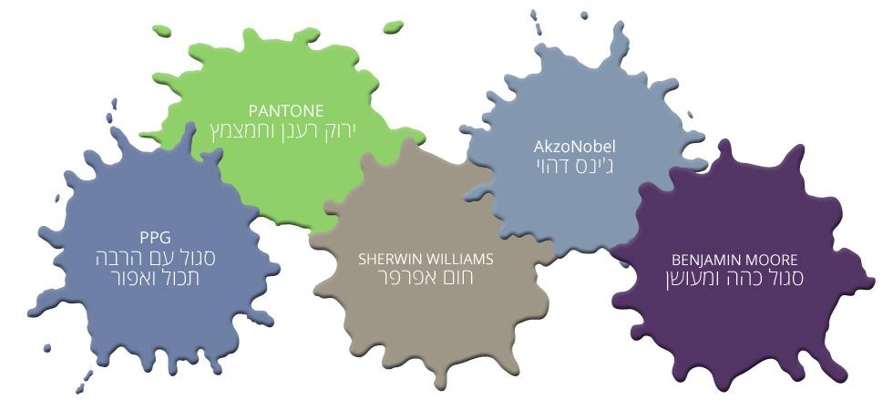 הבחירה של מירי פיקרסקי-רובין: צבעי השנה של המותגים הבינלאומיים הגדולים. ארבעה בוגרים ואלגנטיים, שיהלמו עיצוב בסגנון סקנדינבי, למשל, ואחד עליז ומתבלט