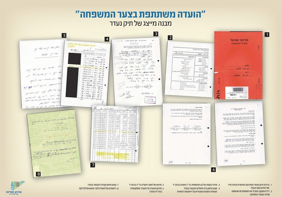Documents on missing children