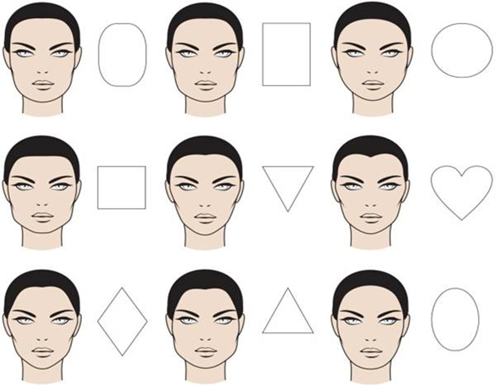 זהו את מבנה הפנים שלכם ()