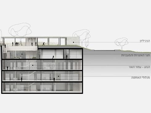 ואילו משכן האוספים העתידי ייטמן מתחת לאדמה (הדמיה: סקורקא אדריכלים)