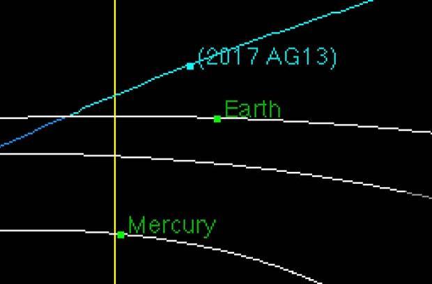 """מסלולו של האסטרואיד (צילום הדמיה: נאס""""א)"""