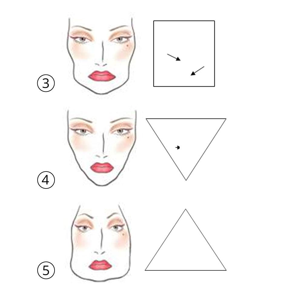 מלמעלה למטה: מבנה מרובע וקצר, מבנה משולש הפוך ומבנה משולש ()