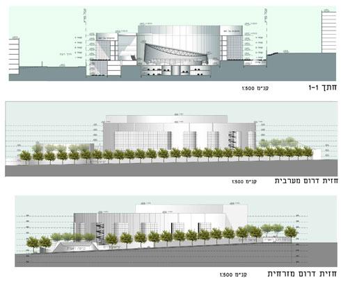העוברים והשבים יוכלו ליהנות מחומה חדשה (מתוך mavat.moin.gov.il)