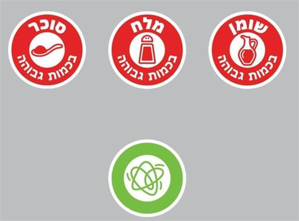 בריא ולא בריא, לפי משרד הבריאות: כך ייראו הסימונים על גבי מוצרי המזון ()
