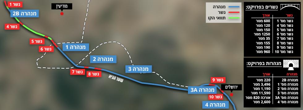 תוכנית המנהרות והגשרים בדרך לירושלים (לחצו להגדלה)