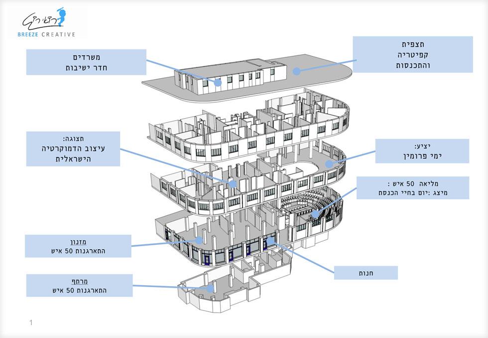 תוכנית המוזיאון (הדמיה: באדיבות רואי רוט, בריז קריאייטיב)