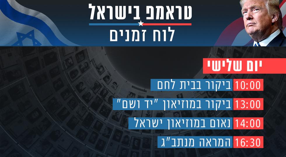 Donald Trump Rövid, 28 órás izraeli útjának befejezéseként az Izrael Múzeumban fog beszédet mondani.