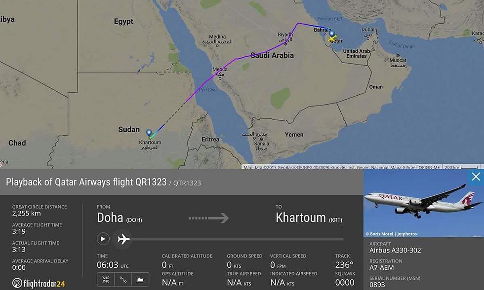 הטיסה לסודן לפני המשבר