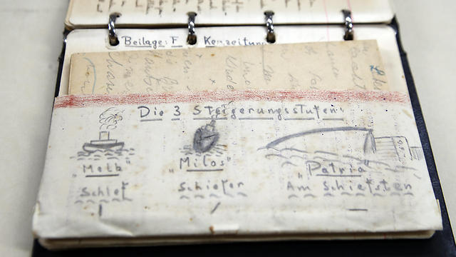 A page of Joseph Stripounsky's diary shows a pocket created on a page with extra pages inserted inside, at the Holocaust Memorial Museum in Washington, Wednesday, June 7, 2017 (Photo: AP) (Photo: AP)