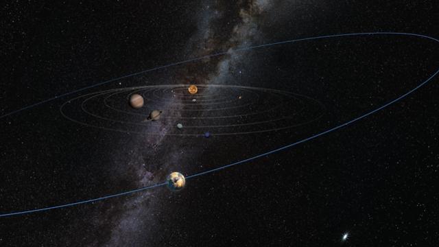 כך נראית מערכת השמש עם כוכב הלכת הנוסף (הדמיה: אוניברסיטת אריזונה) (הדמיה: אוניברסיטת אריזונה)