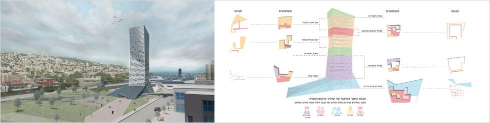 הדמיה: כרמל לוריא, המחלקה לארכיטקטורה, המרכז האקדמי ויצו חיפה