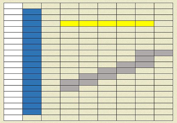 בטבלה של נקודות קו אלכסוני (אפור) נראה שבור, בניגוד לקווים הישרים (איור: גל וינר)