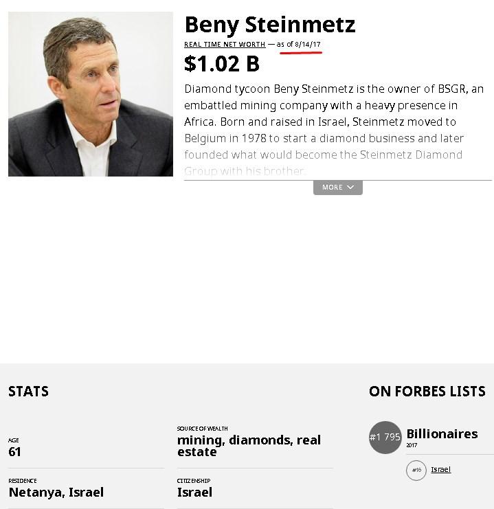 Бени Штейнмец потеряет свой миллиард?
