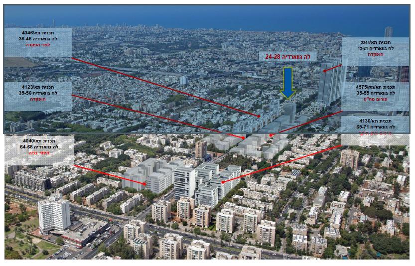 כלל הפרויקטים בלה גוורדיה (הדמיה: באדיבות החברה להתחדשות עירונית) (צילולם: באדיבות החברה להתחדשות עירונית) (צילולם: באדיבות החברה להתחדשות עירונית)